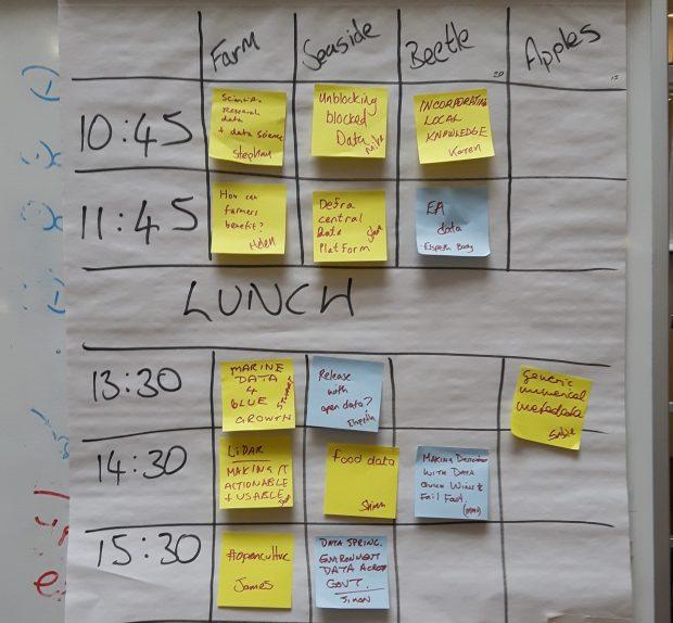 Defra-DataMarket-Timetable-update