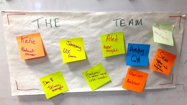 Photo of a team list made of sticky notes on a wall, with large title: The Team