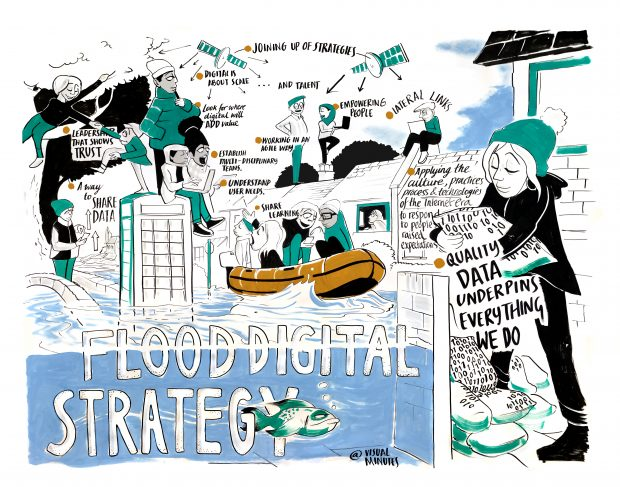 Flood digital strategy image